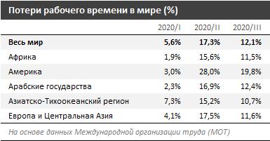 Долги по зарплате в Казахстане достигли 2,7 млрд тенге